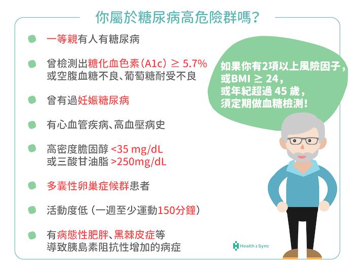 檢測你是否符合糖尿病高危險群,只要符合兩項以上的危險因子、BMI大於24或年紀超過45歲,須定期做血糖檢查。
