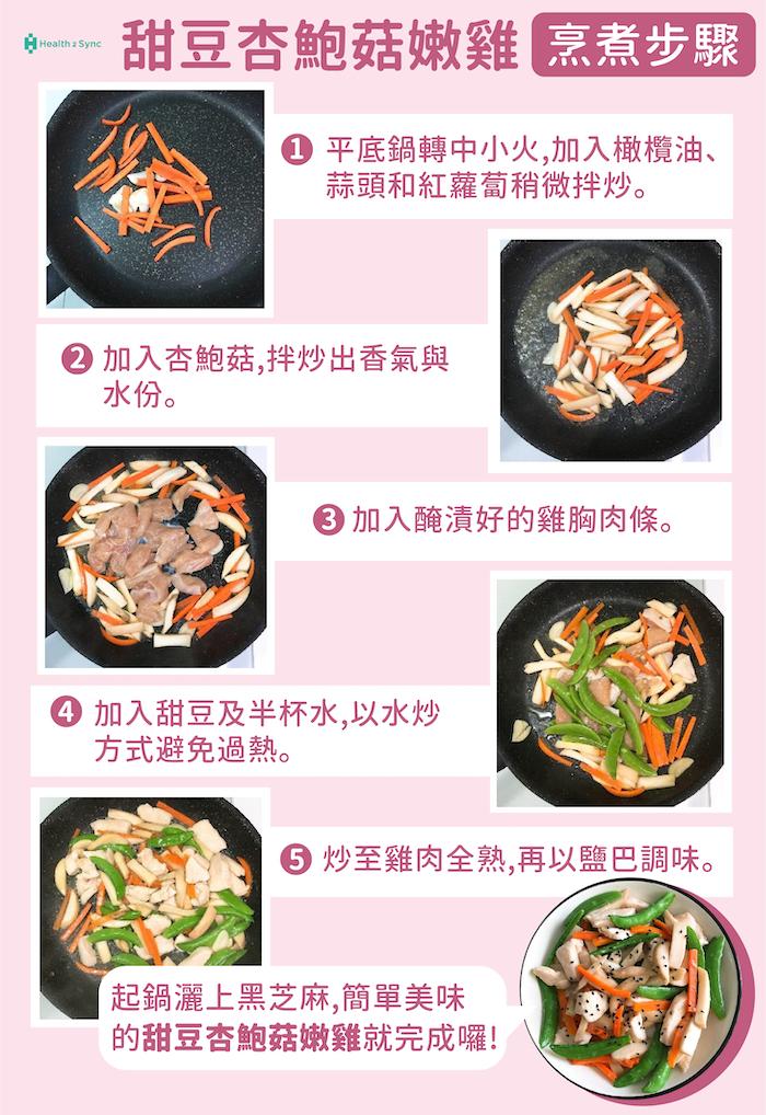 糖尿病食譜-甜豆杏鮑菇嫩雞的烹煮步驟