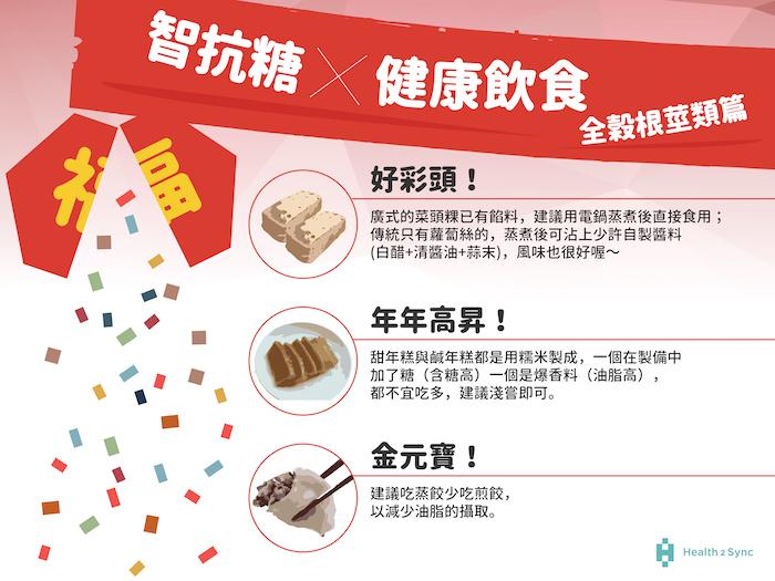 吃蘿蔔糕、年糕、水餃的飲食技巧,讓血糖不飆高。