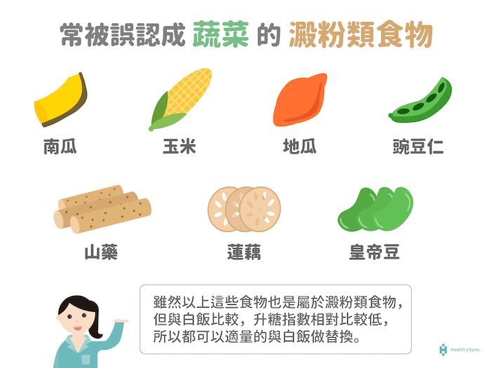 糖尿病飲食注意須知:常被認為蔬菜的澱粉類食物
