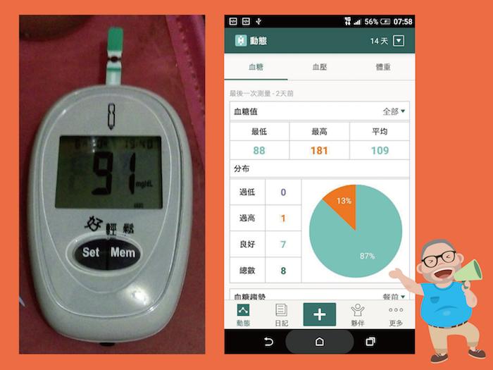 智抗糖控糖大使Tom的血糖機檢次測與智抗糖app的使用