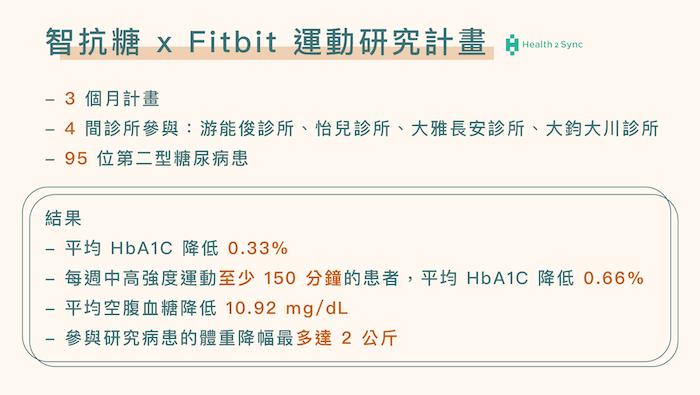 智抗糖xFitbit 運動研究計畫