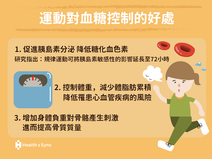 運動對血糖控制的好處。