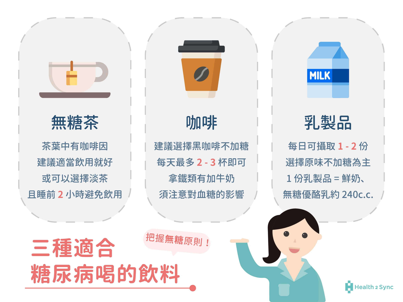 糖尿病適合的飲料有哪些?