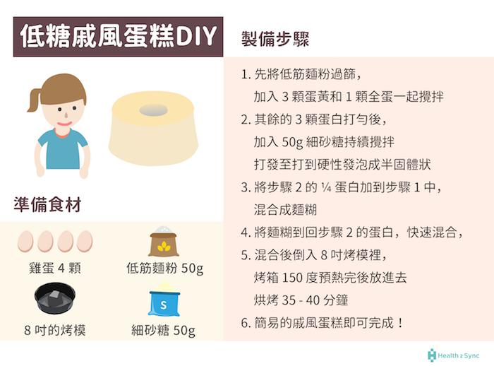 糖尿病自己做低糖蛋糕,不僅可以控制糖量,更可以與家人體會手做蛋糕的樂趣。