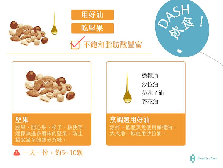 適合高血壓患者的飲食方法-DASH飲食