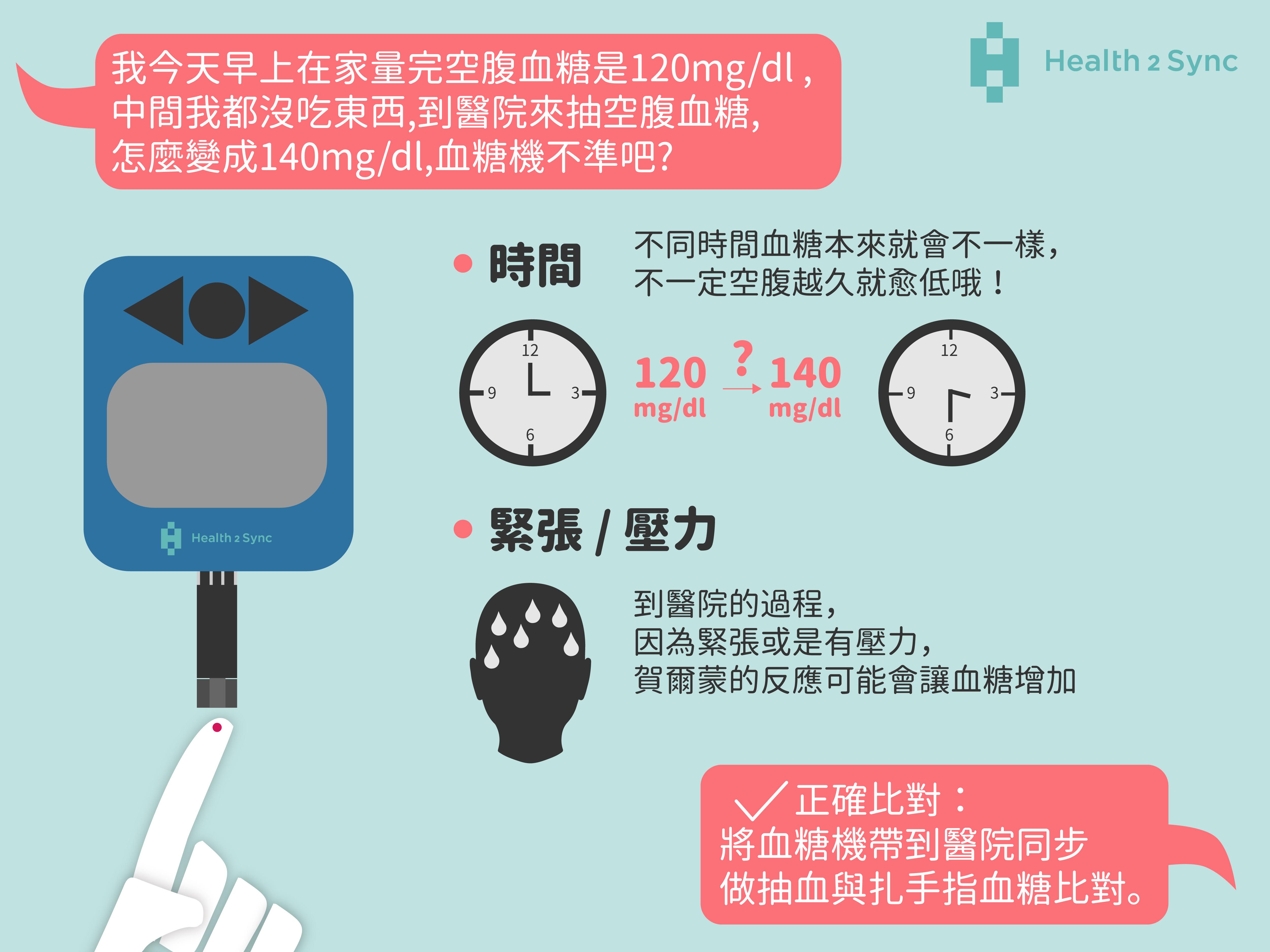 血糖機誤差值?帶血糖機到醫院做血糖數值比對!