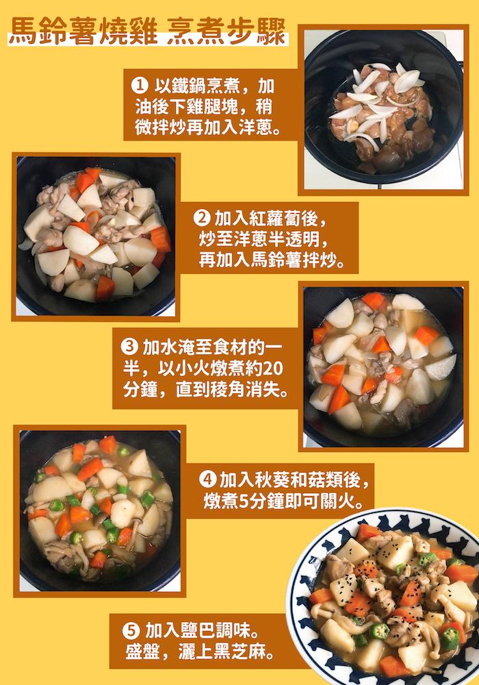 糖尿病菜單馬鈴薯燒雞烹煮步驟