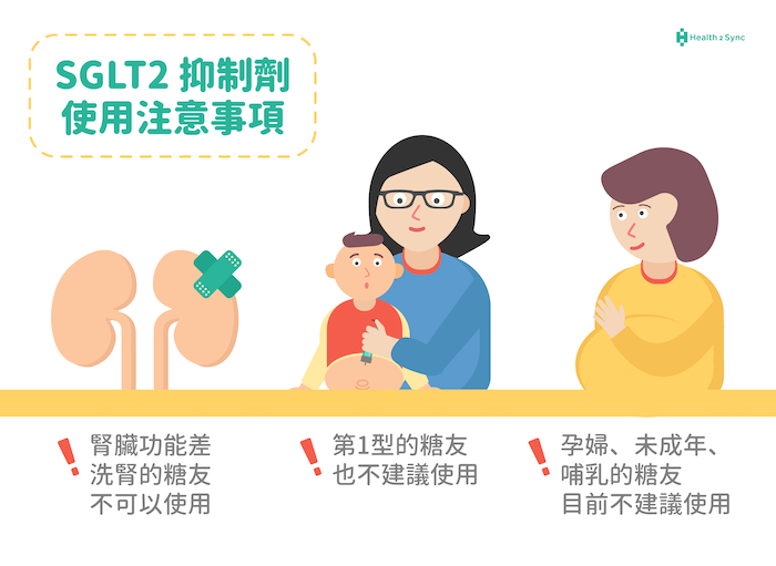 SGLT2 抑制劑使用注意事項