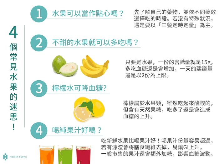 三個糖尿病常見的吃水果迷思:水果可以當點心嗎?不甜的水果可以多吃嗎?喝果汁可以代替水果嗎?喝檸檬水可以降血糖嗎?