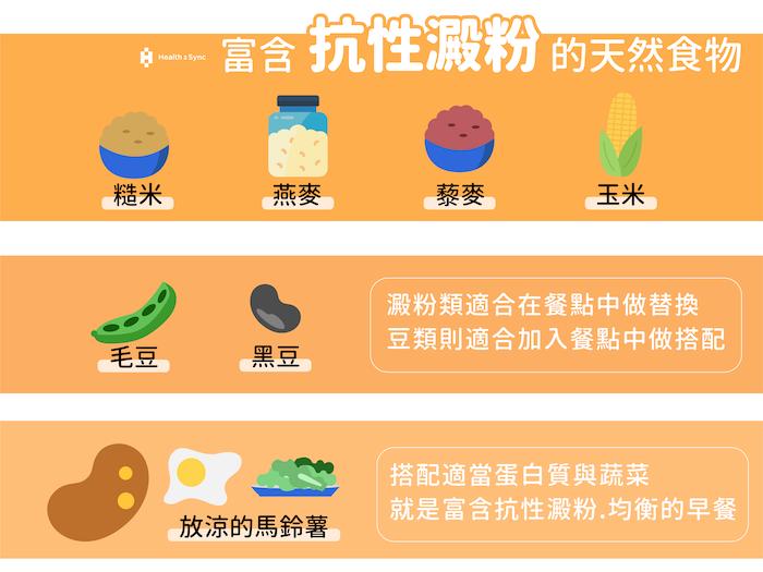 抗性澱粉含量高的天然食材