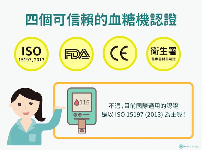 糖尿病友在購入血糖機時,建議挑選符合ISO15197認證的機型,測出來的數值更令人安心、信賴。
