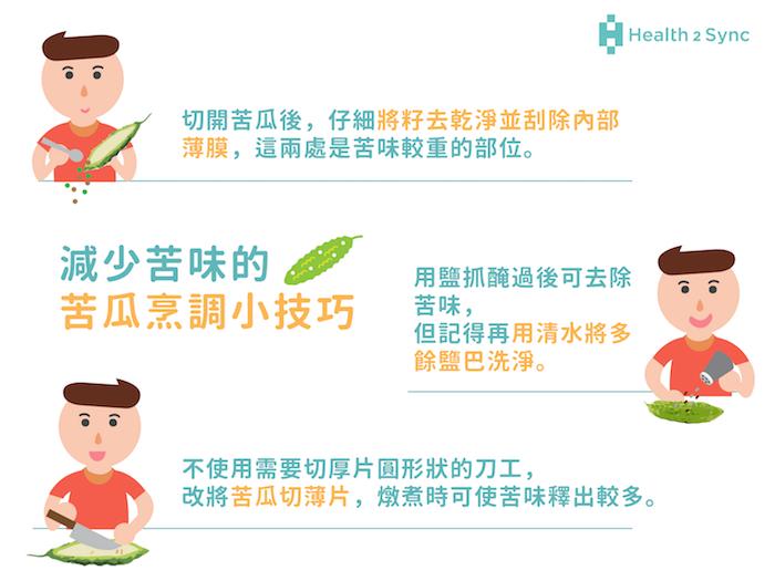 減少苦瓜苦味的烹調小技巧:將苦瓜去籽刮除薄膜、用鹽醃漬或是切薄片,使苦瓜變得更加容易入口,多吃苦瓜可以降低血糖,是糖尿病患者飲食的好選擇。
