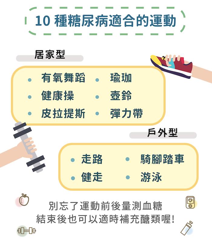 糖尿病適合的 10 種運動