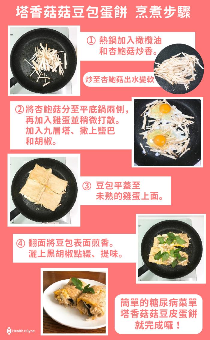糖尿病食譜塔香菇菇豆皮蛋餅的準備步驟。