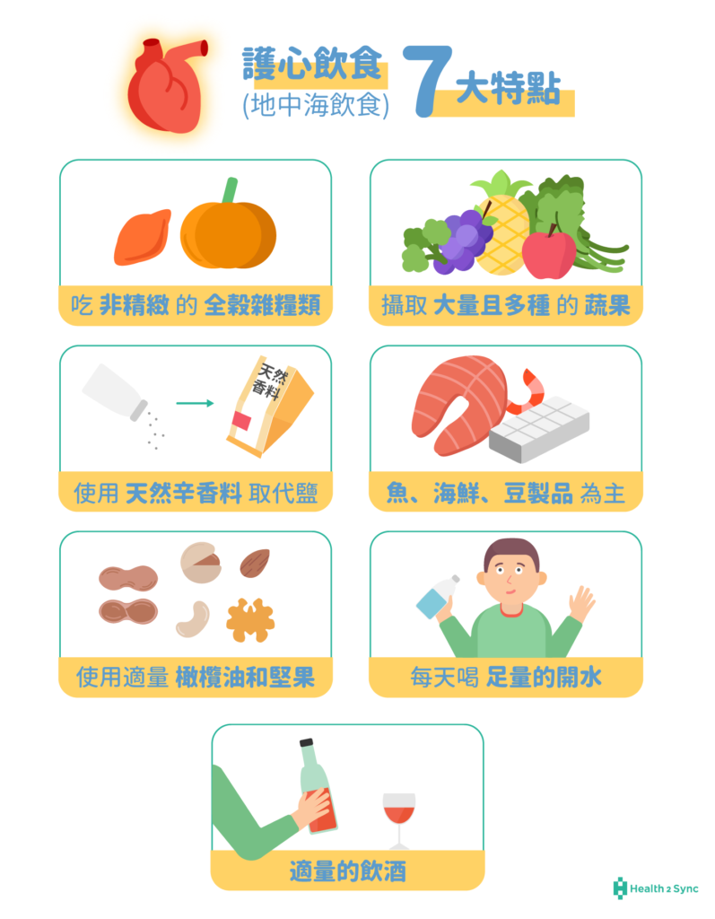 護心飲食(地中海飲食)的7大特點